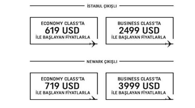 2021/04/1618148766_newark-fiyatlari.jpg