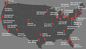 Amerika da Ev Fiyatları
