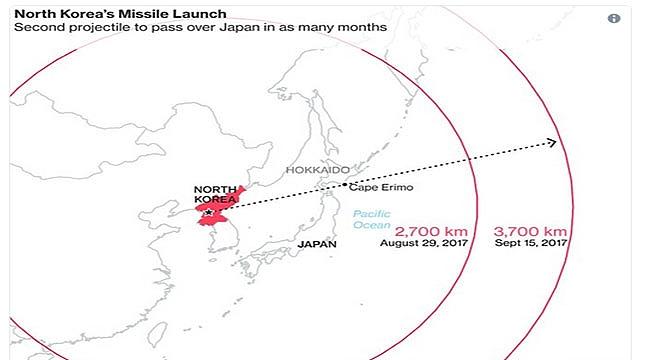 Kuzey Kore'nin Denemesi Japonya'yı harekete geçti