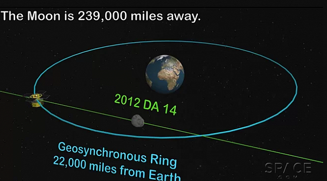 Asteroid 2012 TC4 flew 'damn close' to Earth today - but how prepared are we for a strike?