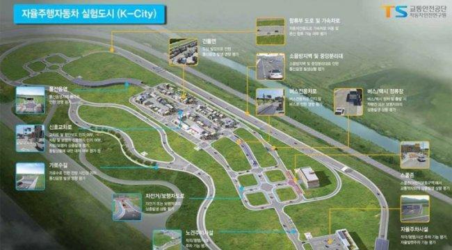 K-City operasyona başladı