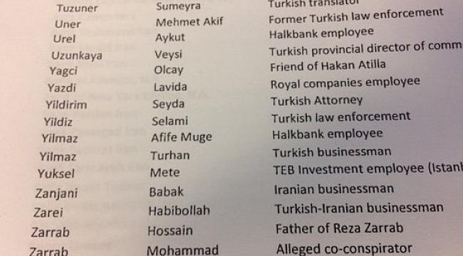 Reza Zarrab 'potansiyel tanık' listesinde