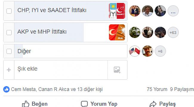 Amerika'da AKP Oyları Yükseliyor