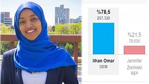 Ilhan Omar: ABD Temsilciler Meclisinde İlk Başörtülü