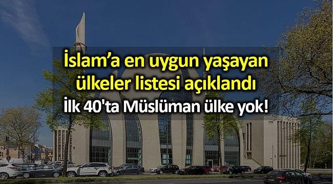 İslam'a en uygun Yaşayan 40 Ülke