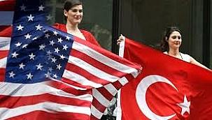 Amerika'daki Türk Dernekleri